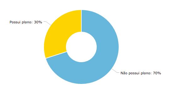 planos-saude-brasil